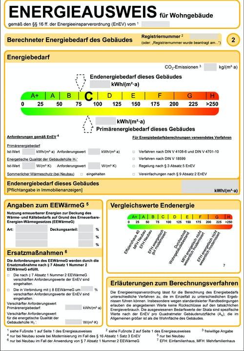 Energiebedarfsausweis