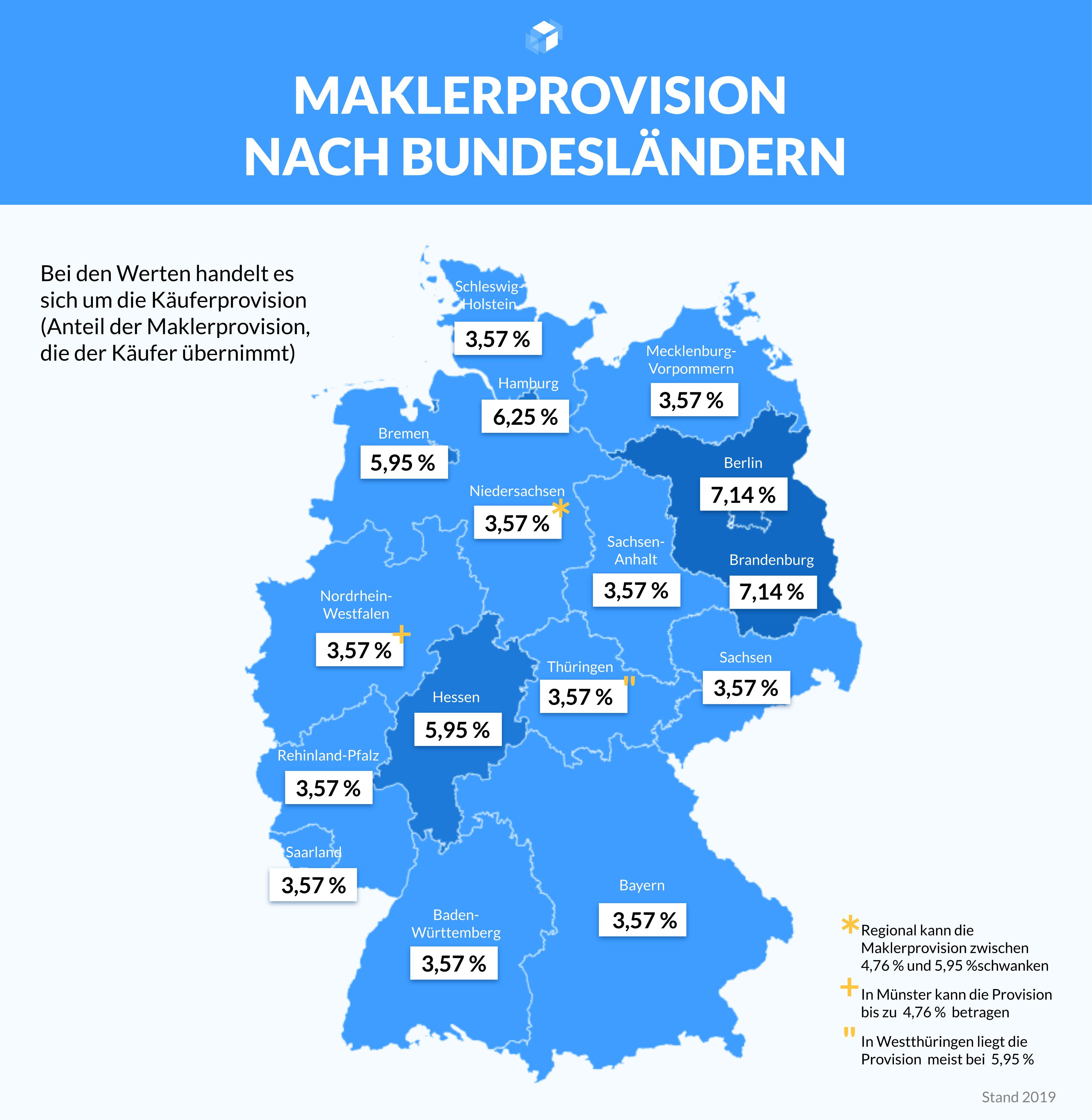 Deutschlandkarte mit dem prozentualen Provisionssatz für Makler nach Bundesland