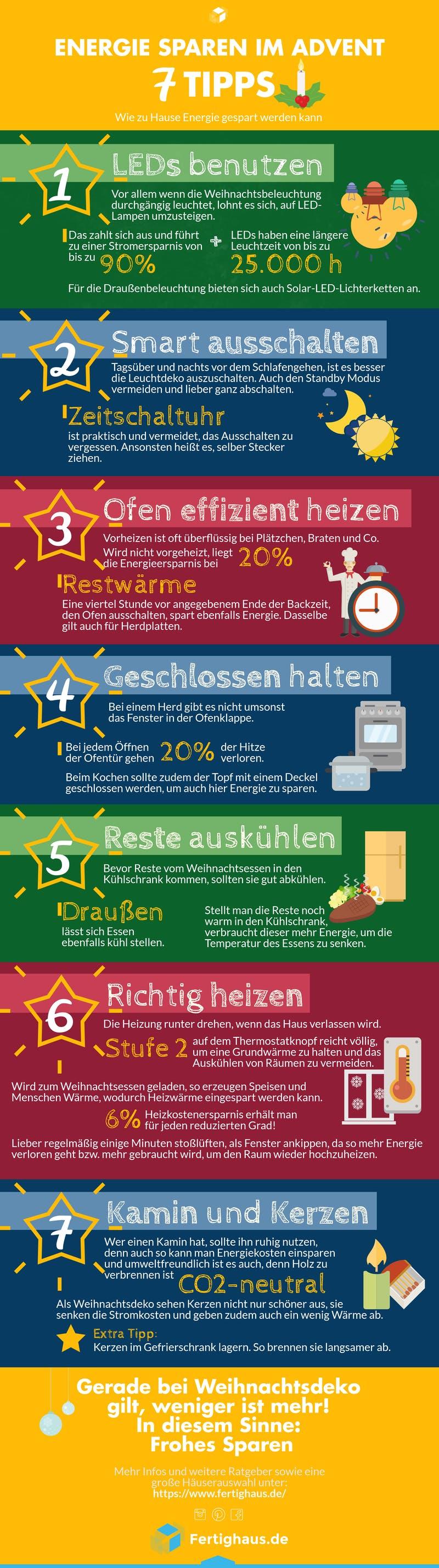 Infografik mit Tipps zum Energiesparen im Advent
