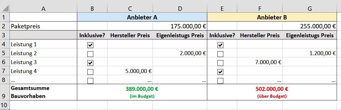 Beispiel: Hauspreise mit Excel-Tabelle vergleichen