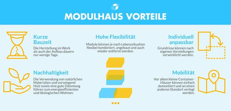 Modulhäuser Vorteile dargestellt in einer Grafik