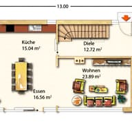 Blankenhorn Grundriss