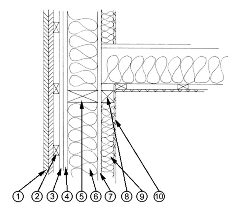 Außergewöhnlich Holzrahmenbau: Konstruktion und Dämmung - Fertighaus.de Ratgeber &QI_63