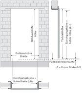 Einbaumaße türen  Türen einbauen - Maße nach DIN - Fertighaus.de Ratgeber