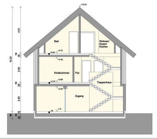 Weizenegger - Zweifamilienhaus KW Floorplan 4